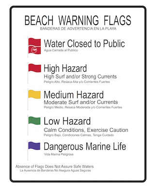 Chart of Beach Warning Flag Meanings