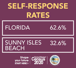 Self-Response Rates Florida 62.6% Sunny Isles Beach 32.6%
